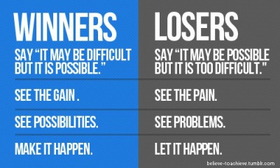 Which mindset do you usually display, the Winners or the Losers?