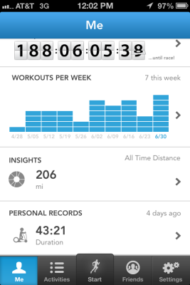 I'm overjoyed to report that I've logged over 200 miles since starting my running journey back in March!