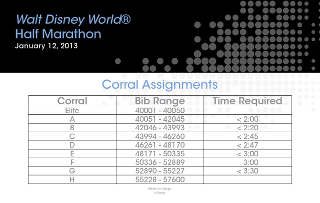 2013 Disney World Half Marathon corrals