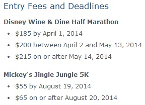 It isn't cheap to run a runDisney race!