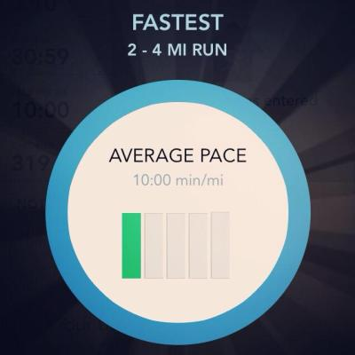 My fastest run prior to Tuesday evening was at a steady 10:00 minute/mile pace