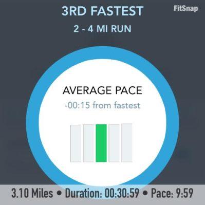I kicked off my training week with a speedy tempo run on the treadmill on Tuesday