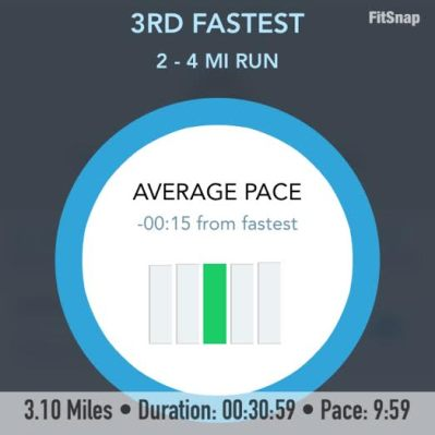 I kicked off my training week with a speedy tempo run on the treadmill on Tuesday