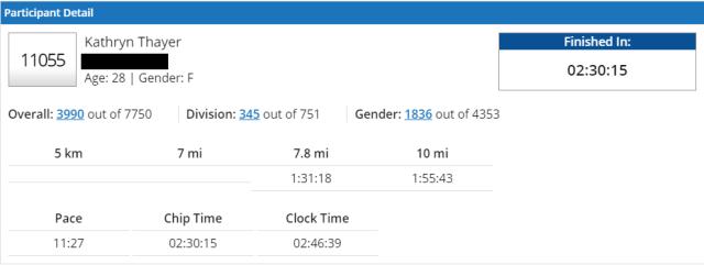 rnrvb results