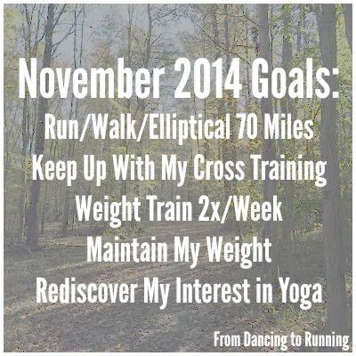 nov 2014 goals