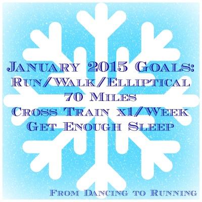 jan 2015 goals
